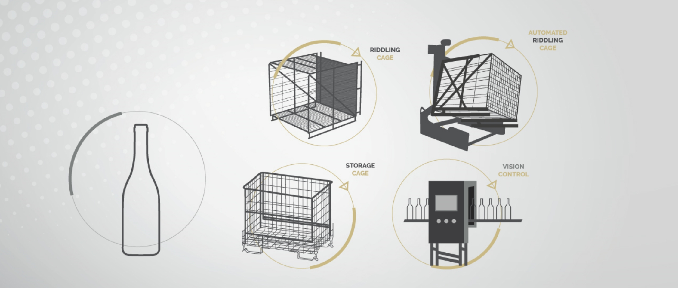 Winemaking, Riddling Cages, cream , foldable container, riddling machines, containers manufacturer, riddling, bottle, champagne, Burgundy, Bordeaux, Alsace, sparkilng solution, riddling, Aryes Vini, Farame, CMP, Fileurope offre globale d'équipements vinicoles